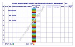 Production Status Board